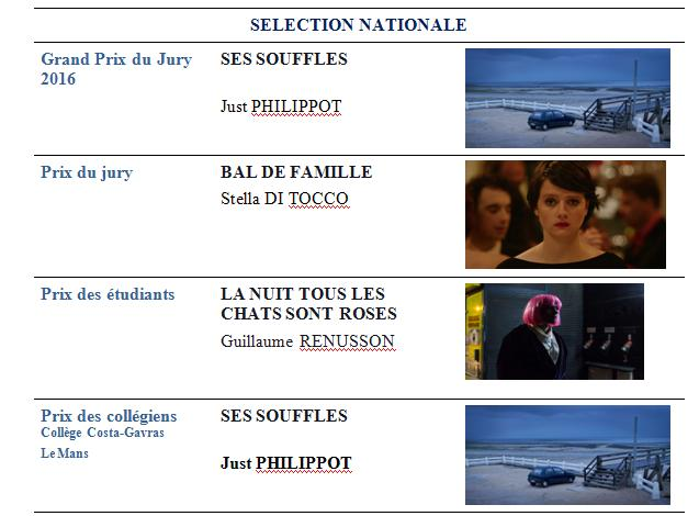 palmarès nationale 2016 a